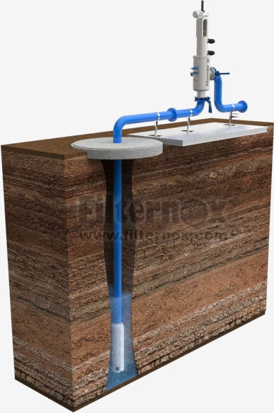 Kuyu suyu filtresi